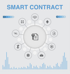 Smart contract infographic with icons contains vector
