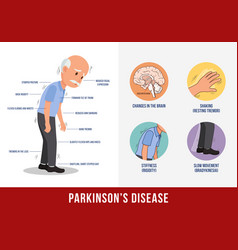 parkinsons disease vector image