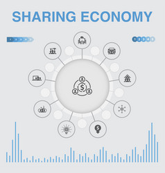Sharing economy infographic with icons contains vector
