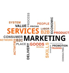 word cloud services marketing small vector image