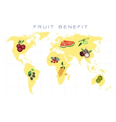 World Map with Fruits Production and Consumption vector image