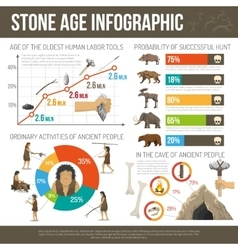 Stone Age Infographic vector image vector image