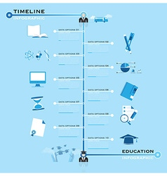 Timeline Education Infographic vector