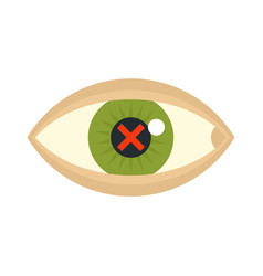 Confuse human eye icon flat style vector