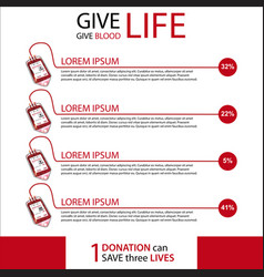 Give life give blood vector