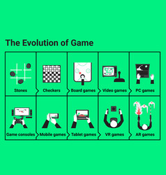 the evolution game vector image