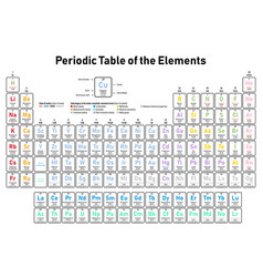 Colorful periodic table elements - shows vector