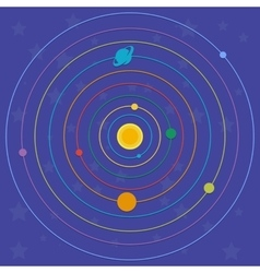 Solar System vector image