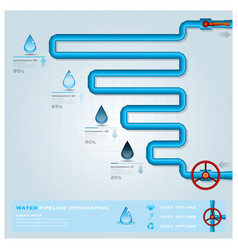 Water Pipeline Business Infographic vector image