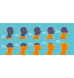 Human infographics Percentages vector image