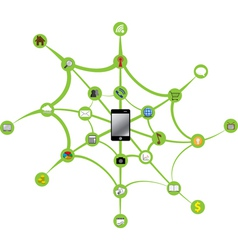 Connecting smartphone vector