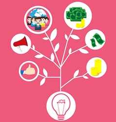 Business idea concepts steps to success vector image