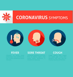 coronavirus symptoms infographic vector image