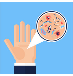 Flat hand germs vector