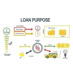 Loan pourpose schem presentation vector