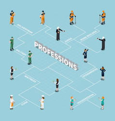 Professions isometric flowchart composition vector