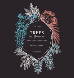 banner with hand-sketched trees in flowers vector image