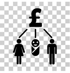 family pound budget icon vector image