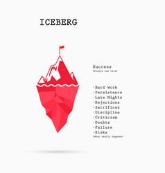 Risk analysis iceberg layered diagram vector