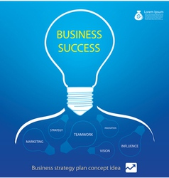 business strategy in light bulb vector image