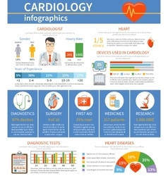 Cardiology Flat Infographics vector