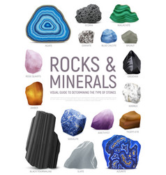 Realistic stone mineral visual guide icon set vector