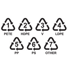 set of recycling symbols for plastic vector image