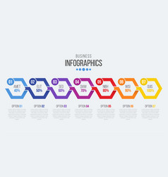 7 steps timeline infographic template with arrows vector