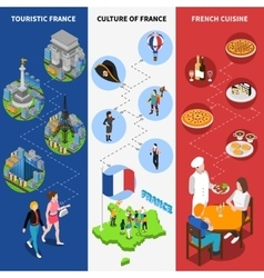 French Cultural Isometric National Flag Banners vector image