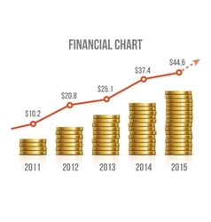 Financial chart Diagram of making money with gold vector image