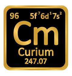 periodic table element curium icon vector image