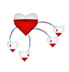 a large heart fills a small heart with blood vector image