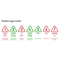 Plastics type marks vector
