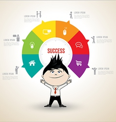 circle concepts with business man vector image