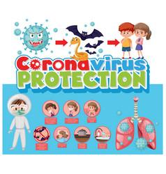Corona virus protection infographic vector