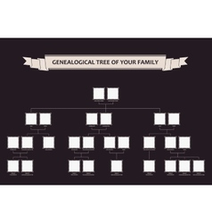 Genealogical tree of your family Calligraphic vector image