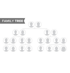 Genealogical tree template family history vector