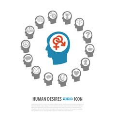 Human desires icons vector