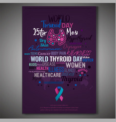 thyroid gland poster vector image