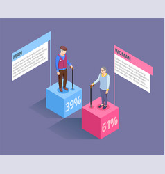 elderly people isometric infographics vector image