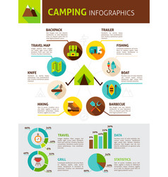 camping flat infographics vector image