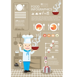food info graphic vector image vector image