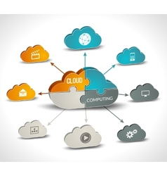 Cloud computing infographics vector image vector image