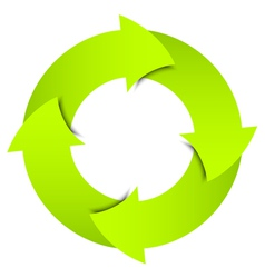 Green arrows circle vector