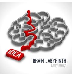 Brain labyrinth infographics vector image