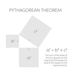 Pythagorean theorem in geometry relation among vector