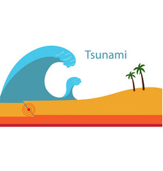 The creation of a tsunami vector