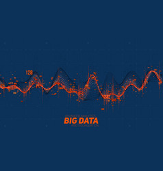 big data blue wave visualization futuristic vector image