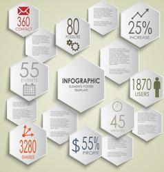 Abstract hexagon info graphic poster template vector image
