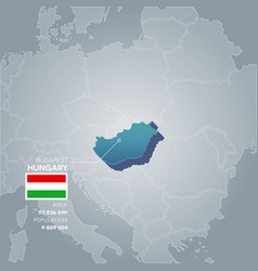 Hungary information map vector